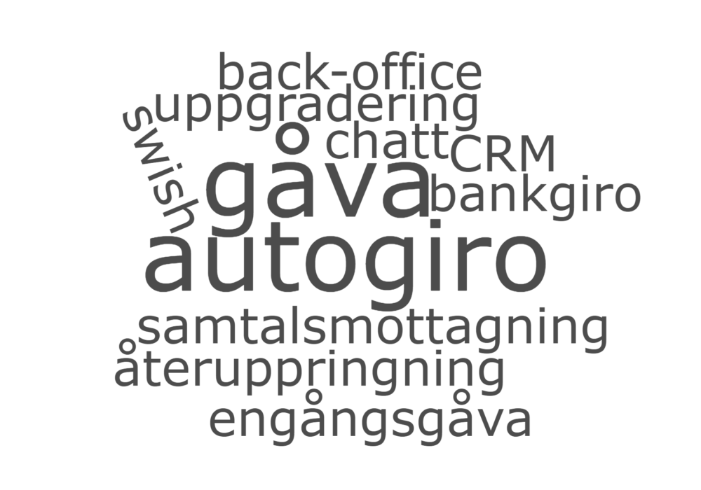 wordcloud_